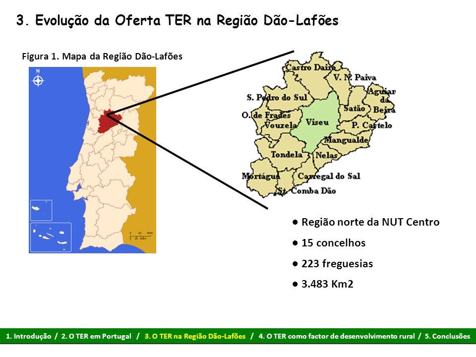 3. Evolução da Oferta TER na Região Dão-Lafões