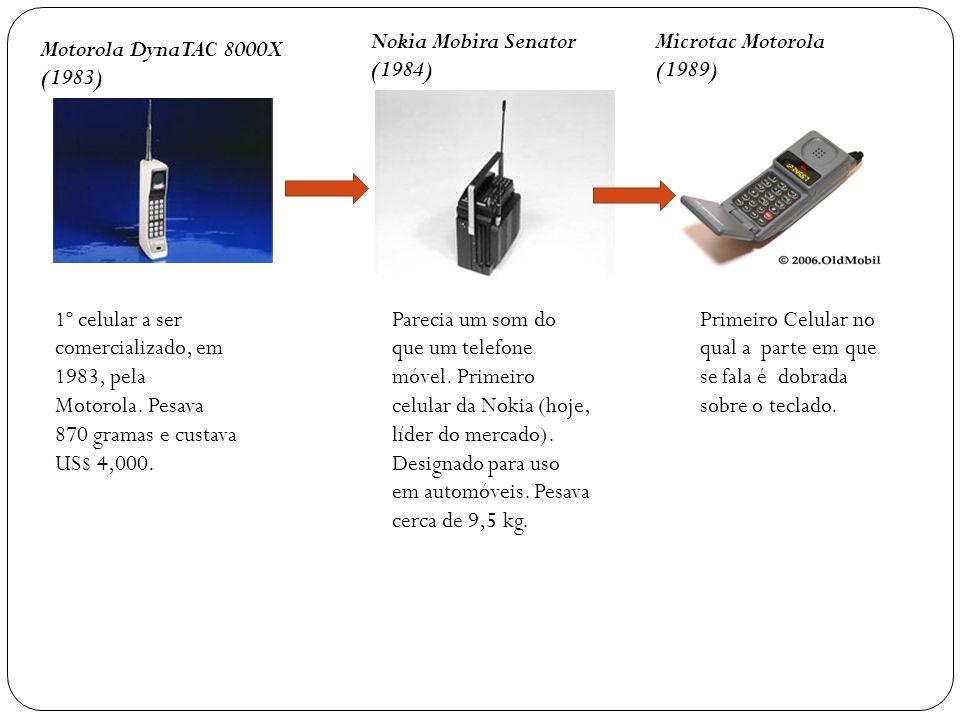 Nokia Mobira Senator (1984)