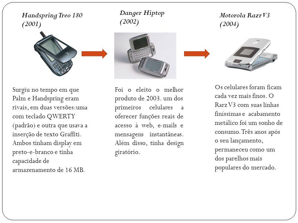 Danger Hiptop (2002) Handspring Treo 180 (2001) Motorola Razr V3 (2004)