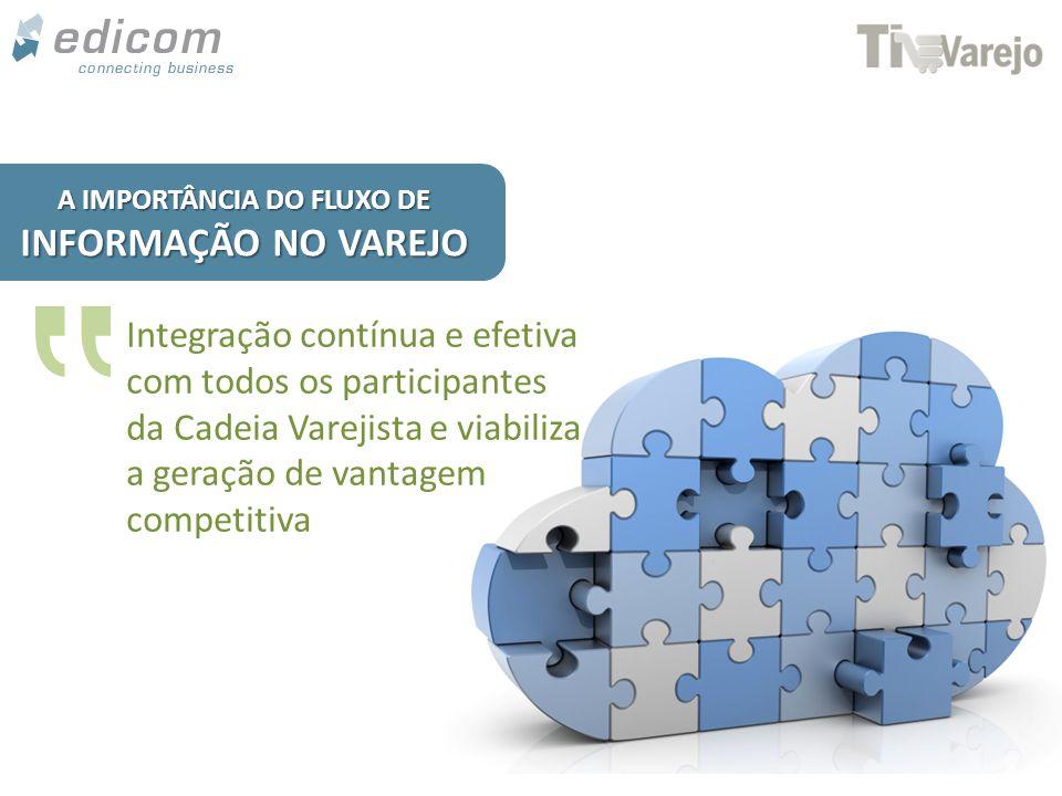 A IMPORTÂNCIA DO FLUXO DE INFORMAÇÃO NO VAREJO