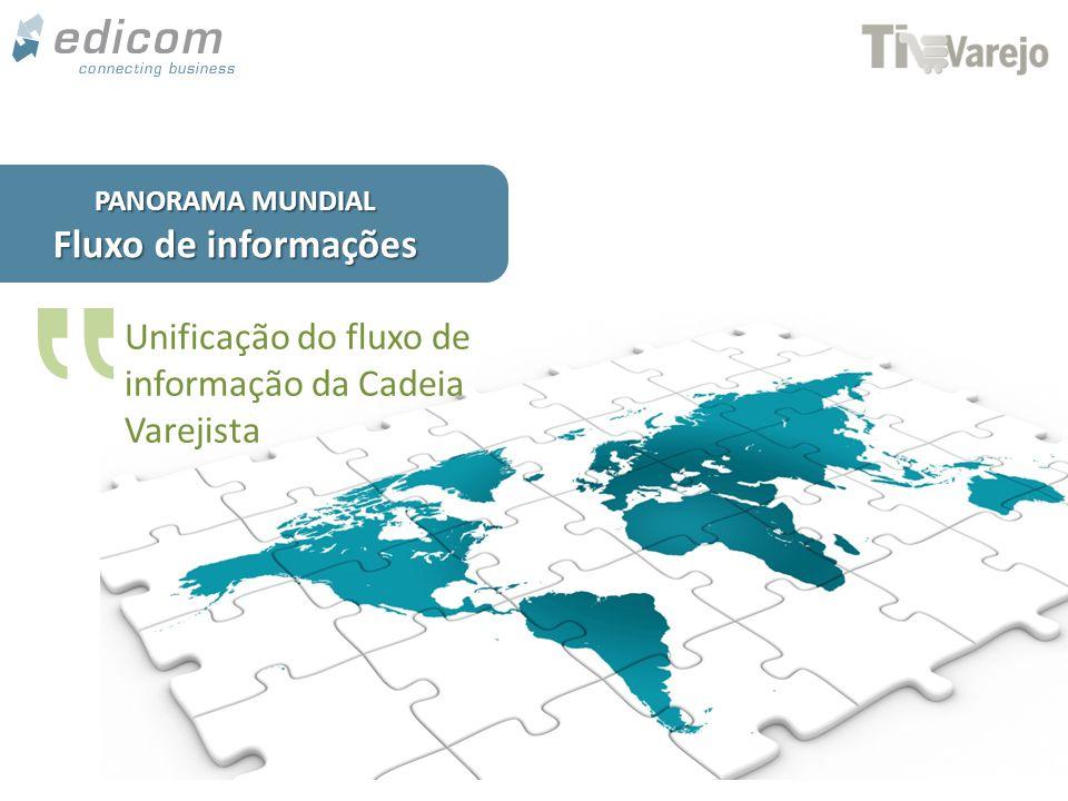PANORAMA MUNDIAL Fluxo de informações Unificação do fluxo de informação da Cadeia Varejista