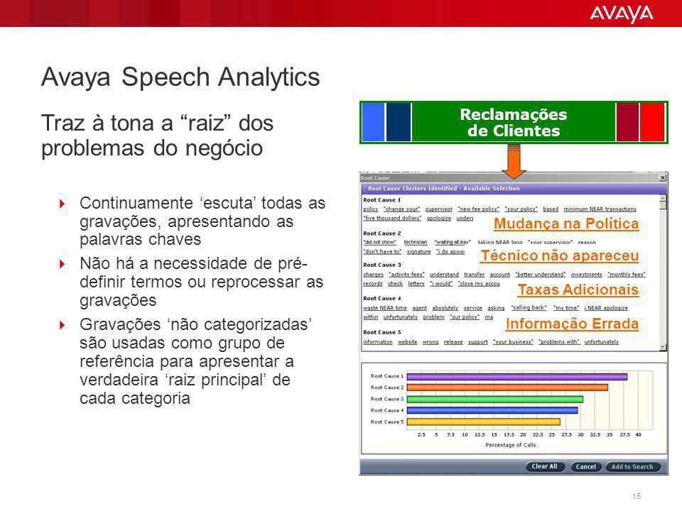Avaya Speech Analytics