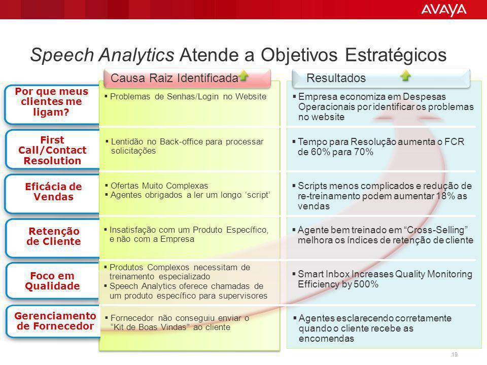 Speech Analytics Atende a Objetivos Estratégicos