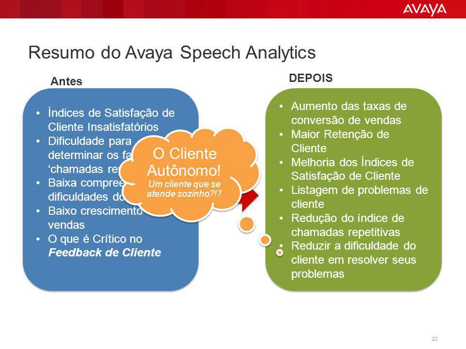 Resumo do Avaya Speech Analytics