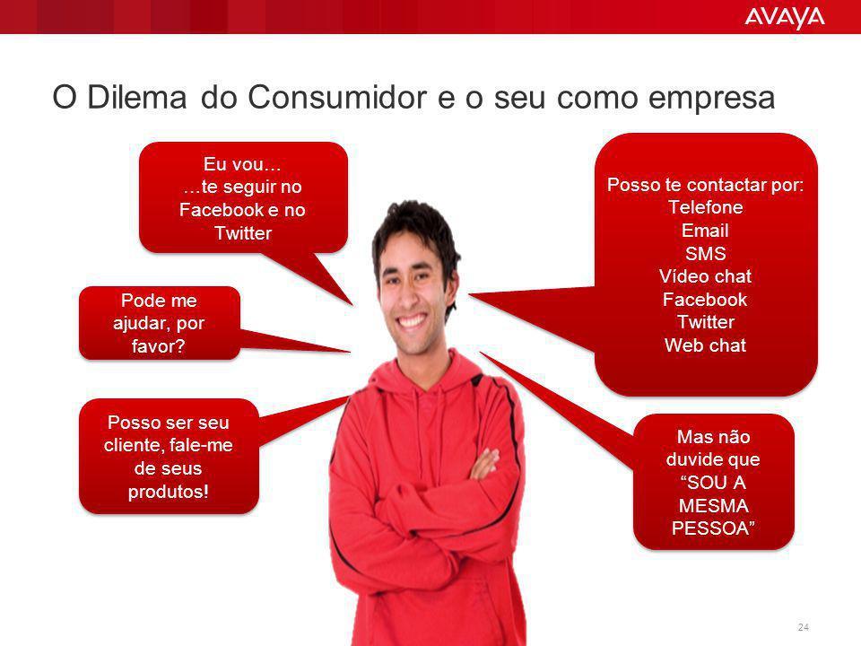 O Dilema do Consumidor e o seu como empresa
