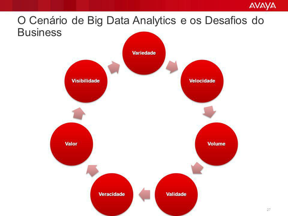O Cenário de Big Data Analytics e os Desafios do Business