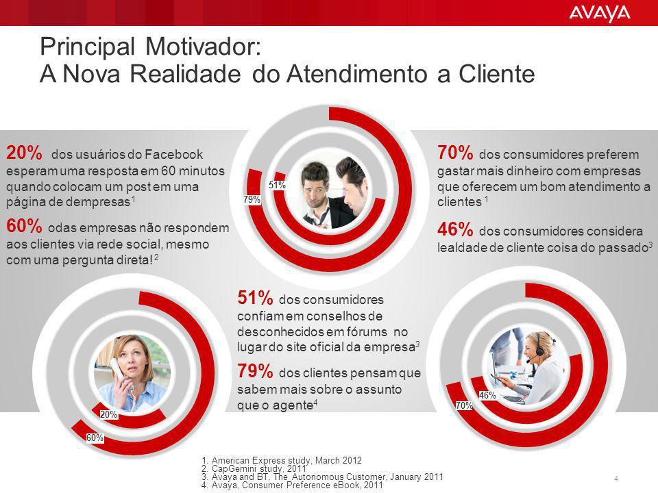 Principal Motivador: A Nova Realidade do Atendimento a Cliente