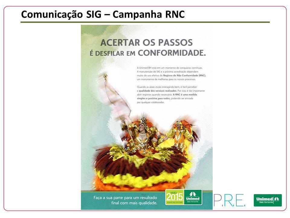 Comunicação SIG – Campanha RNC
