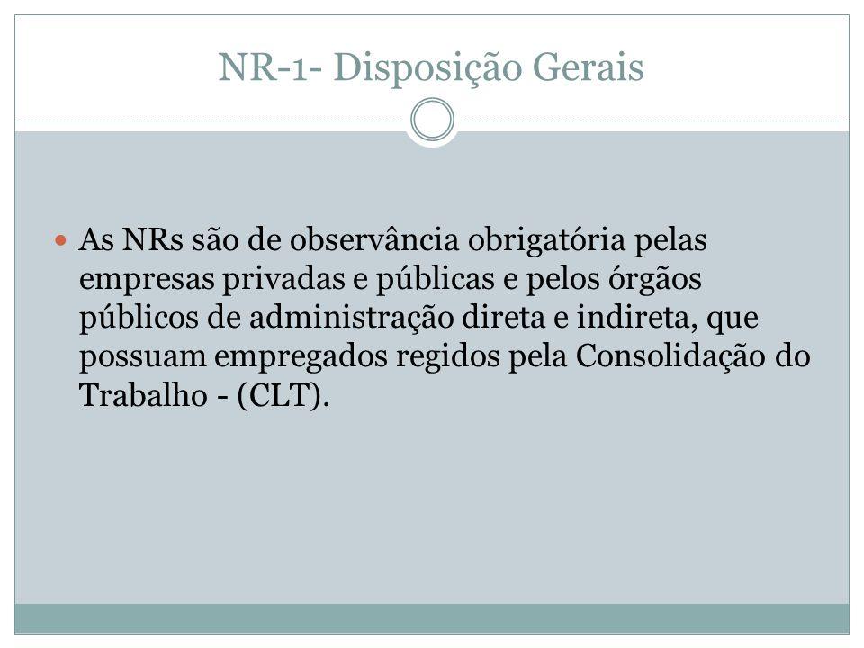 NR-1- Disposição Gerais