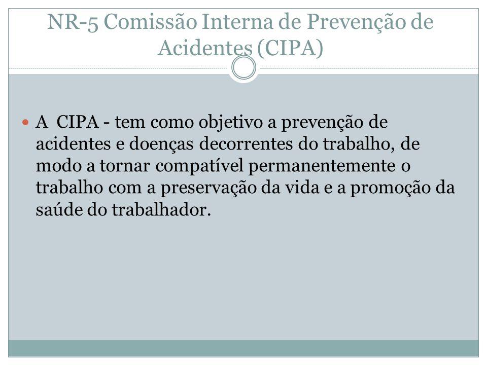 NR-5 Comissão Interna de Prevenção de Acidentes (CIPA)