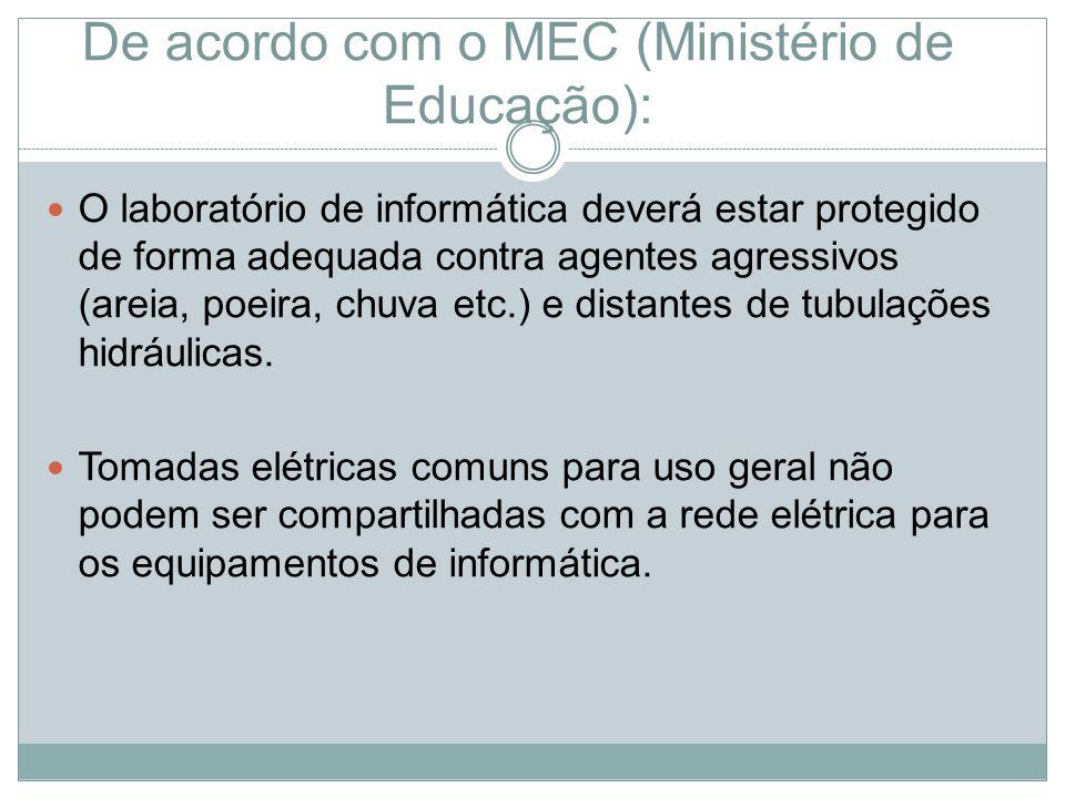 De acordo com o MEC (Ministério de Educação):