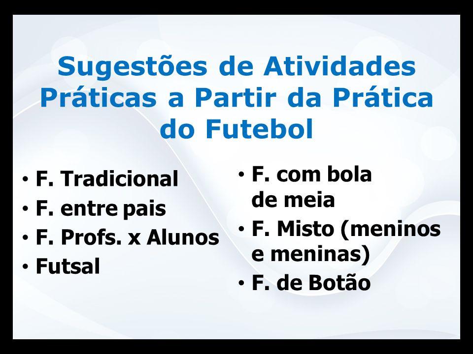 Sugestões de Atividades Práticas a Partir da Prática do Futebol