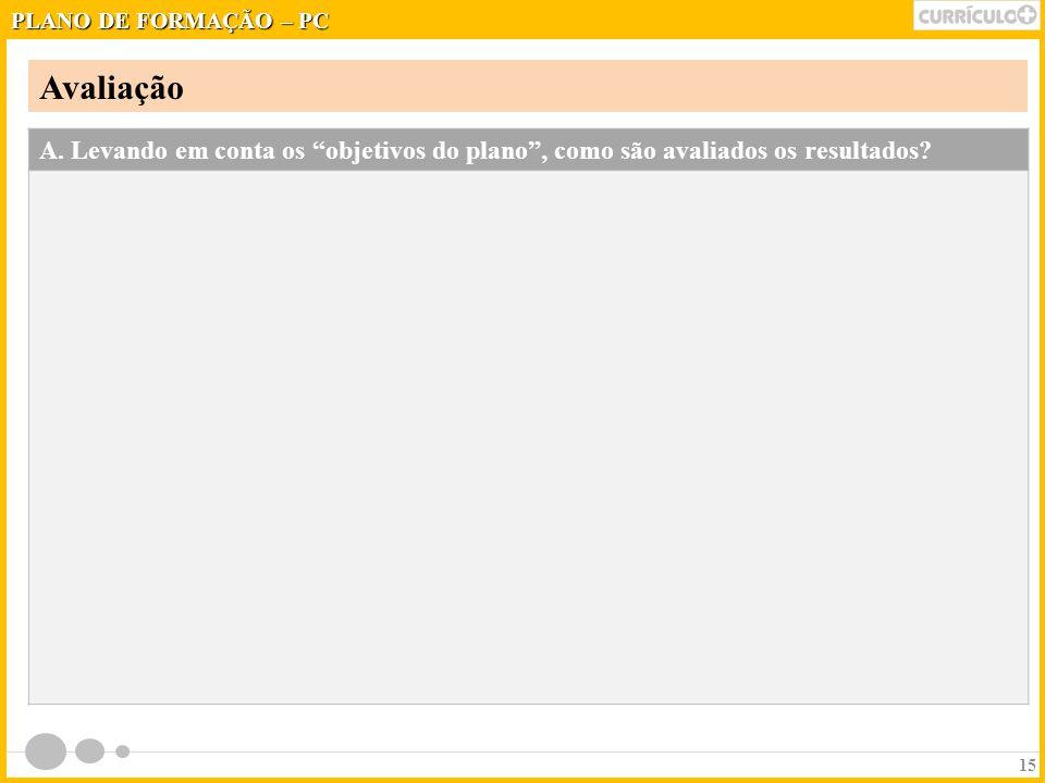 PLANO DE FORMAÇÃO – PC Avaliação. A.