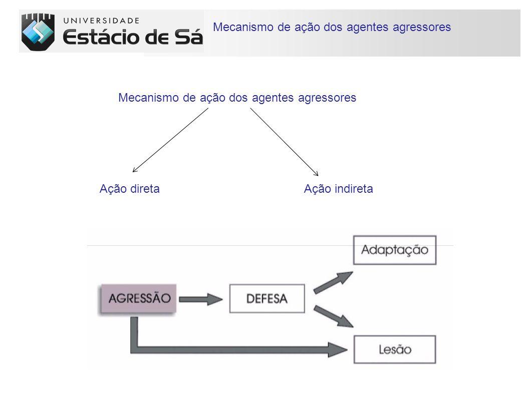 Mecanismo de ação dos agentes agressores