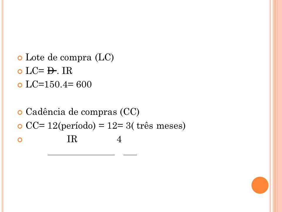 Lote de compra (LC) LC= D . IR. LC=150.4= 600. Cadência de compras (CC) CC= 12(período) = 12= 3( três meses)