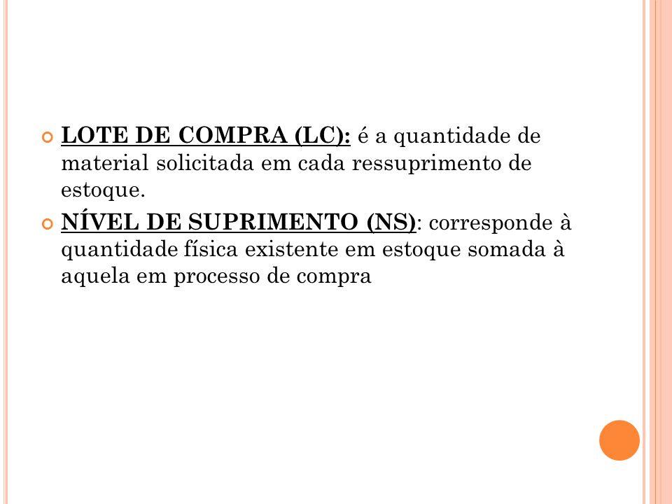 LOTE DE COMPRA (LC): é a quantidade de material solicitada em cada ressuprimento de estoque.