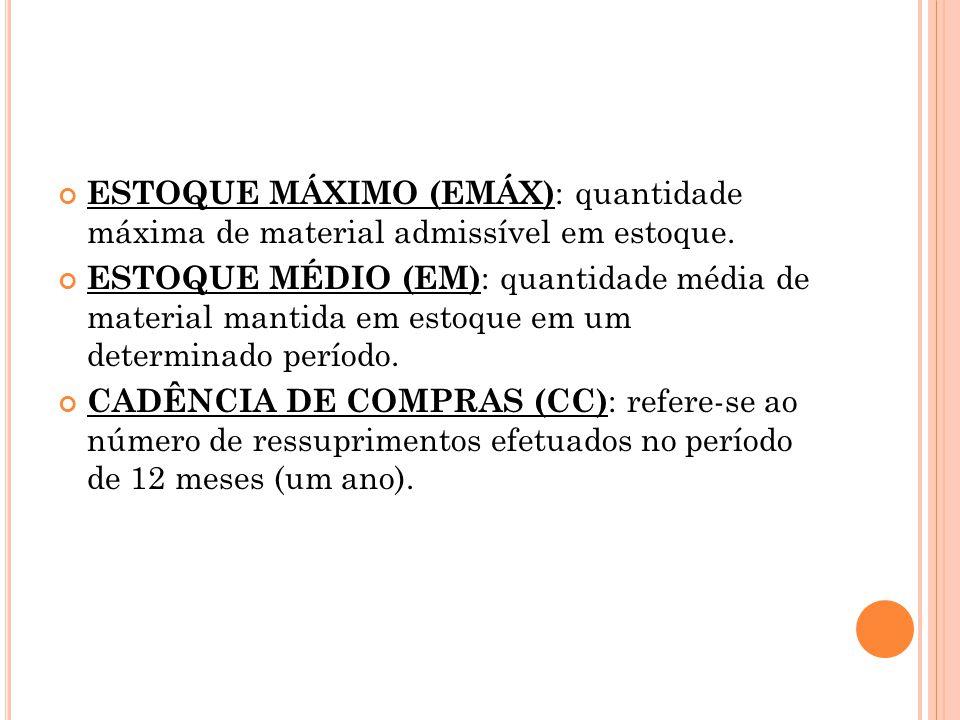 ESTOQUE MÁXIMO (EMÁX): quantidade máxima de material admissível em estoque.