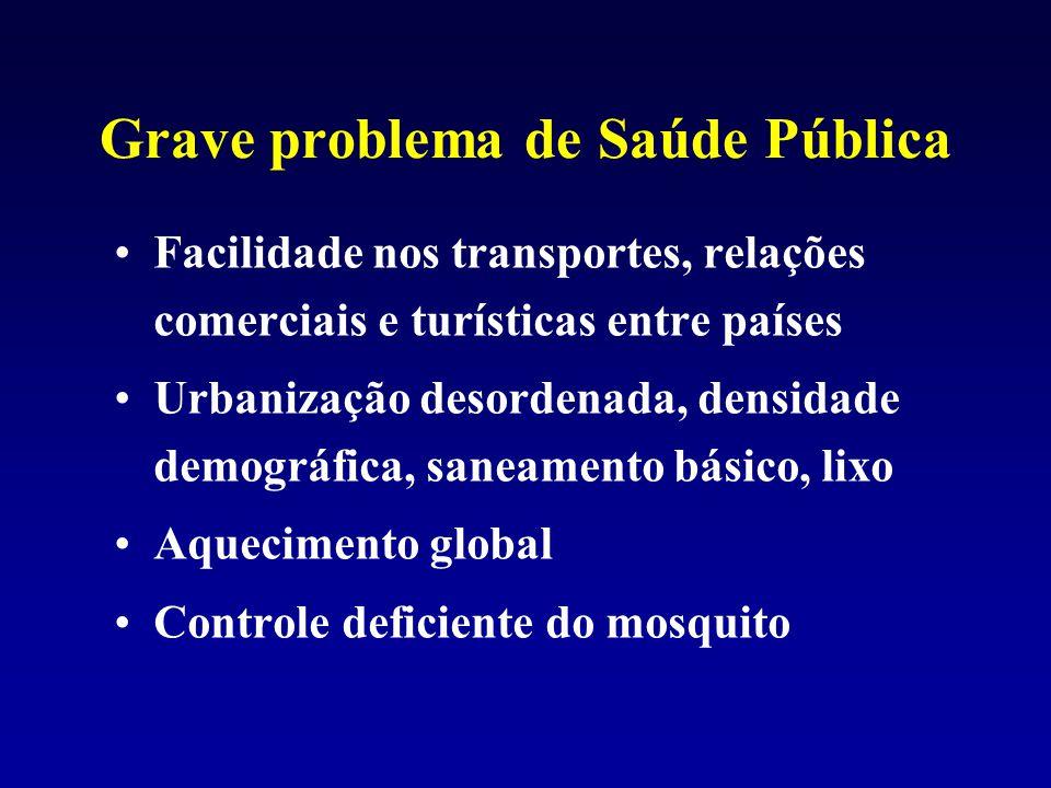 Grave problema de Saúde Pública