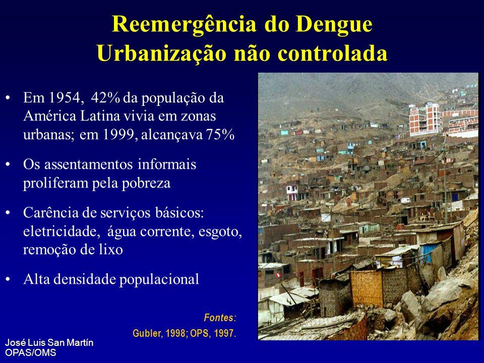 Reemergência do Dengue Urbanização não controlada