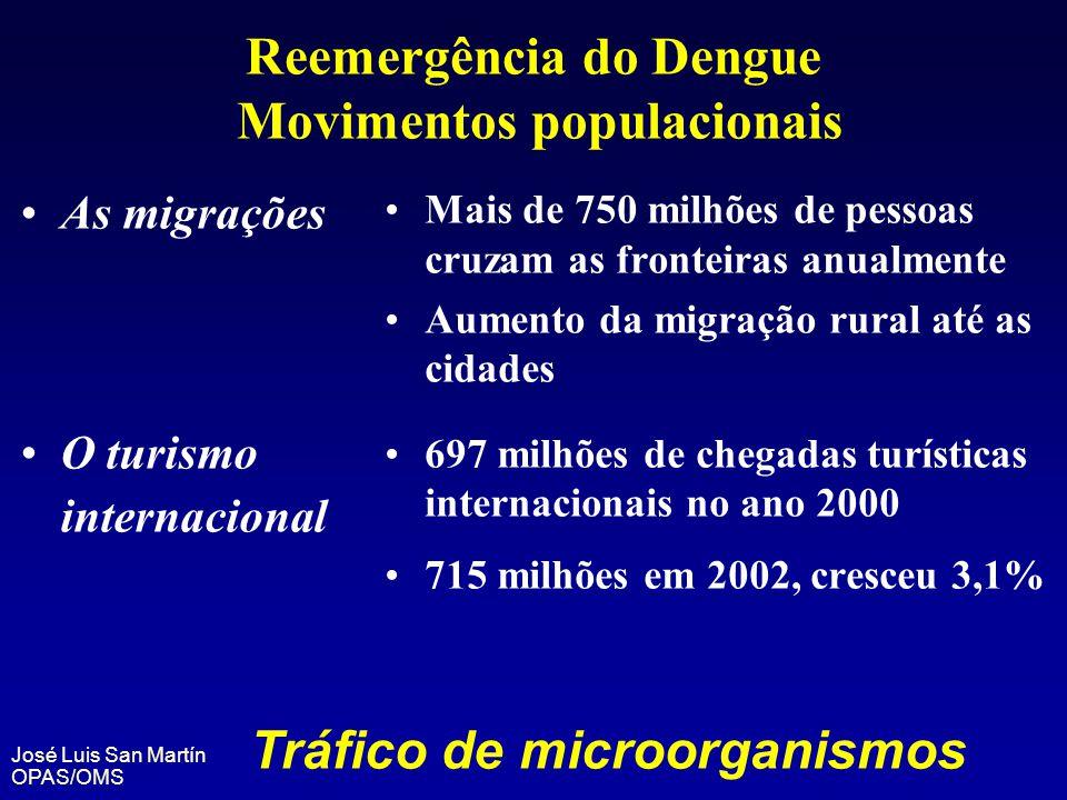 Reemergência do Dengue Movimentos populacionais