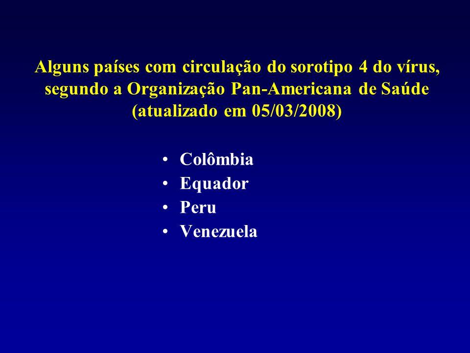 Alguns países com circulação do sorotipo 4 do vírus, segundo a Organização Pan-Americana de Saúde (atualizado em 05/03/2008)