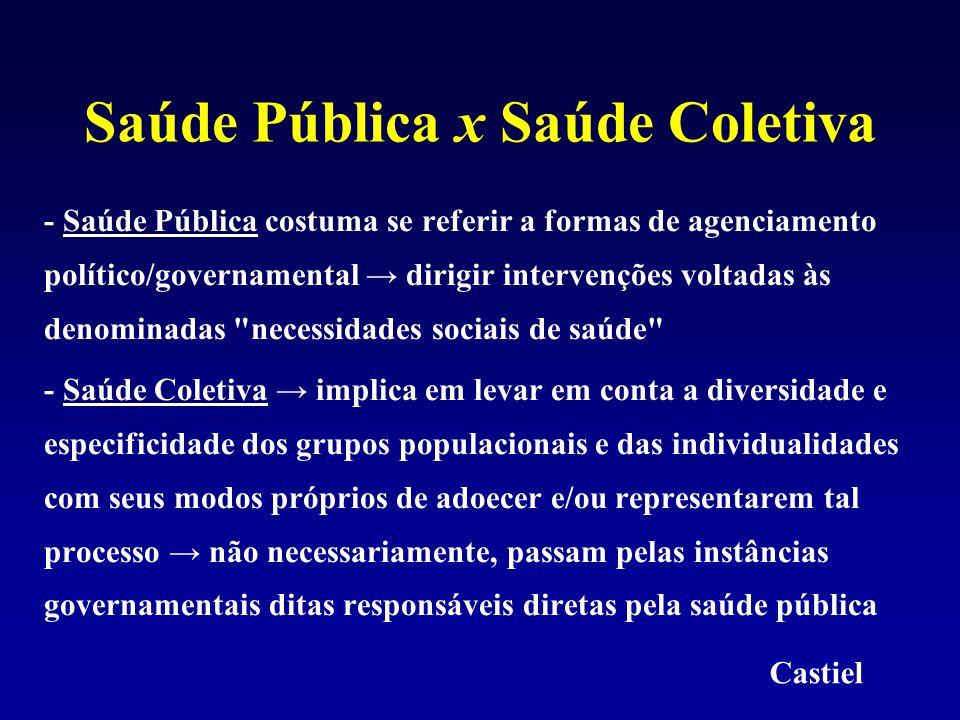 Saúde Pública x Saúde Coletiva
