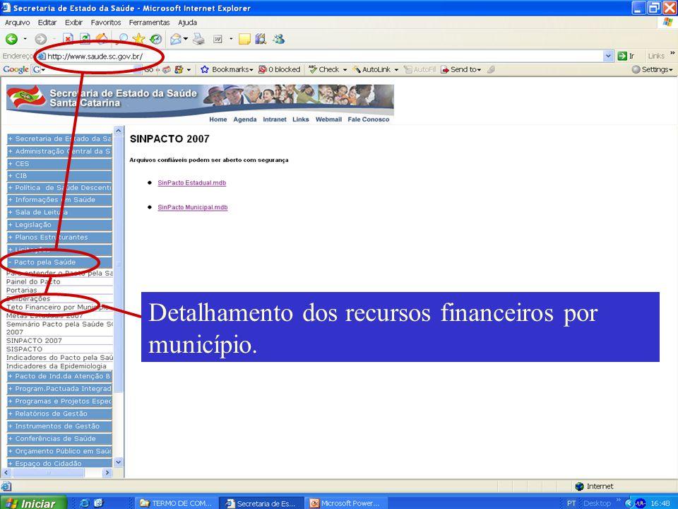Detalhamento dos recursos financeiros por município.