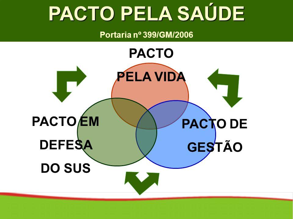 PACTO PELA SAÚDE PACTO PELA VIDA PACTO EM PACTO DE DEFESA GESTÃO