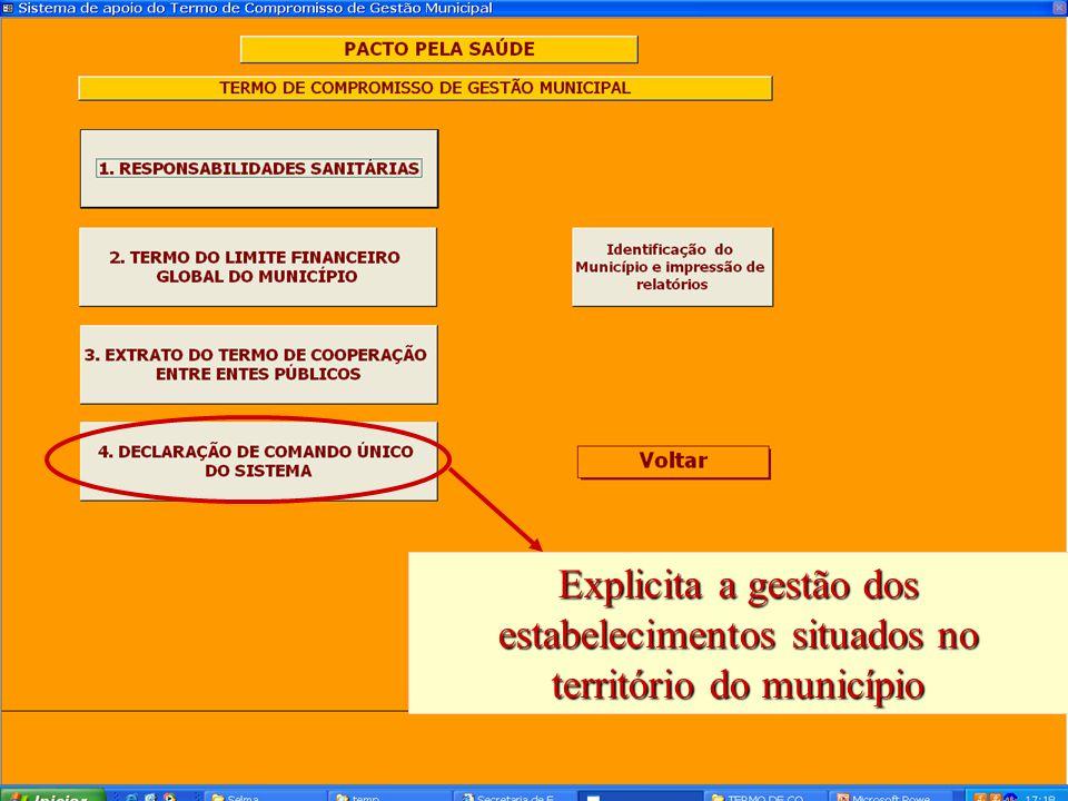 Explicita a gestão dos estabelecimentos situados no território do município