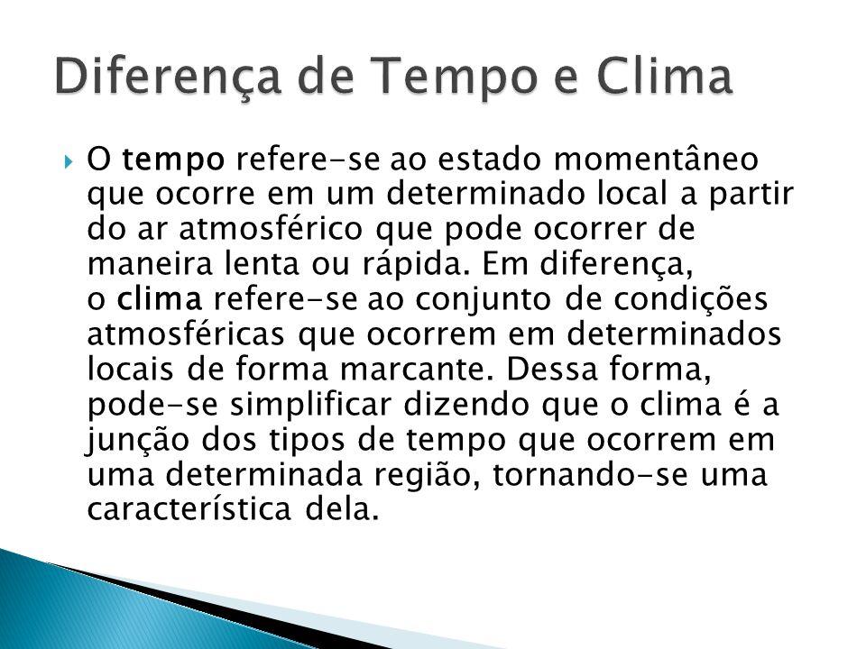Diferença de Tempo e Clima