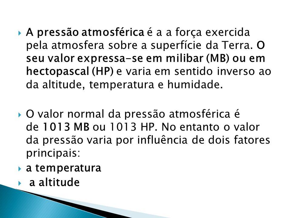 A pressão atmosférica é a a força exercida pela atmosfera sobre a superfície da Terra. O seu valor expressa-se em milibar (MB) ou em hectopascal (HP) e varia em sentido inverso ao da altitude, temperatura e humidade.