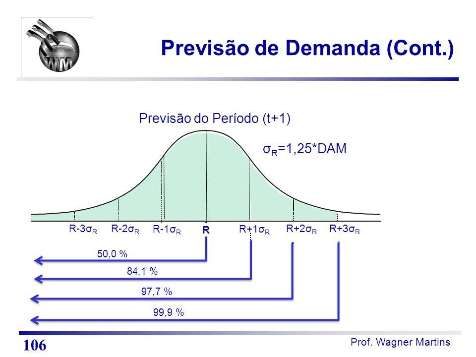 Previsão de Demanda (Cont.)