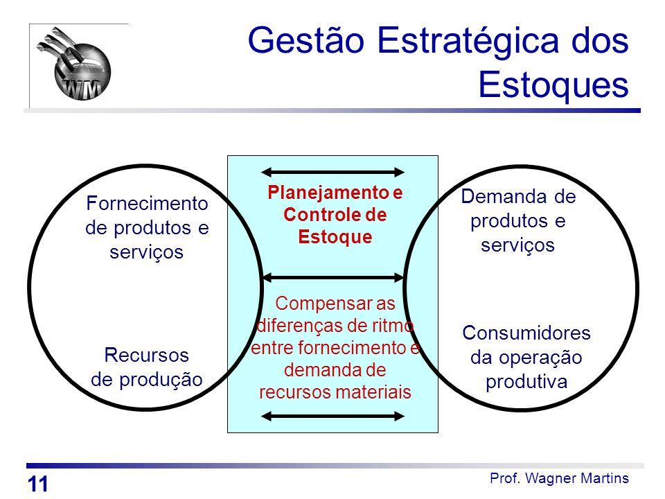 Gestão Estratégica dos Estoques