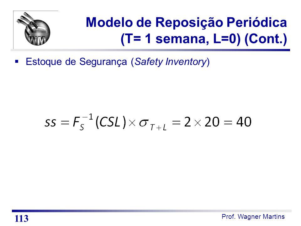 Modelo de Reposição Periódica (T= 1 semana, L=0) (Cont.)