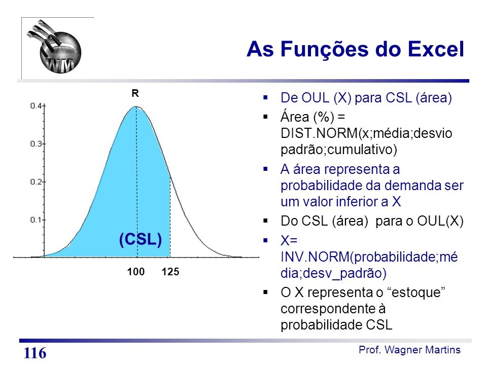As Funções do Excel (CSL) 116 De OUL (X) para CSL (área)