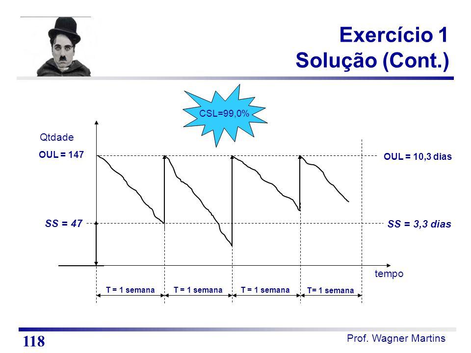 Exercício 1 Solução (Cont.)