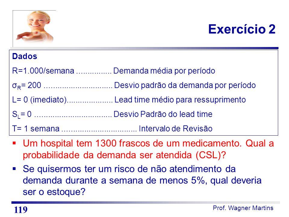 Exercício 2 Dados. R=1.000/semana ................ Demanda média por período.
