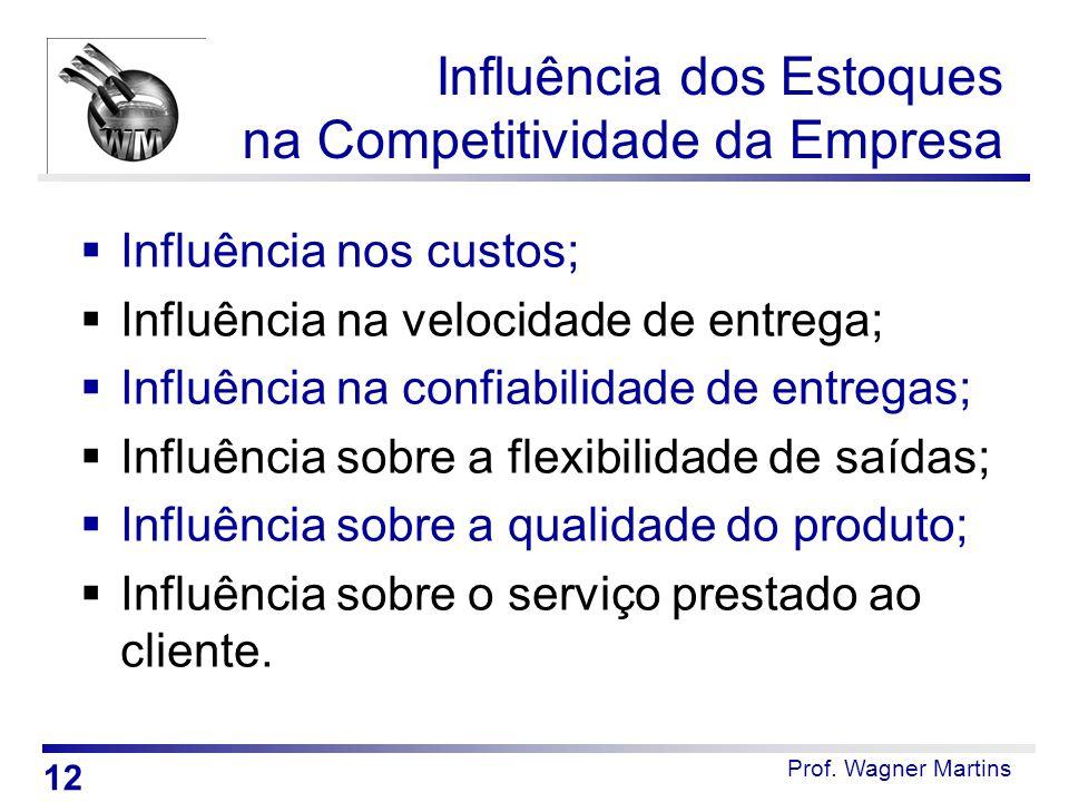 Influência dos Estoques na Competitividade da Empresa