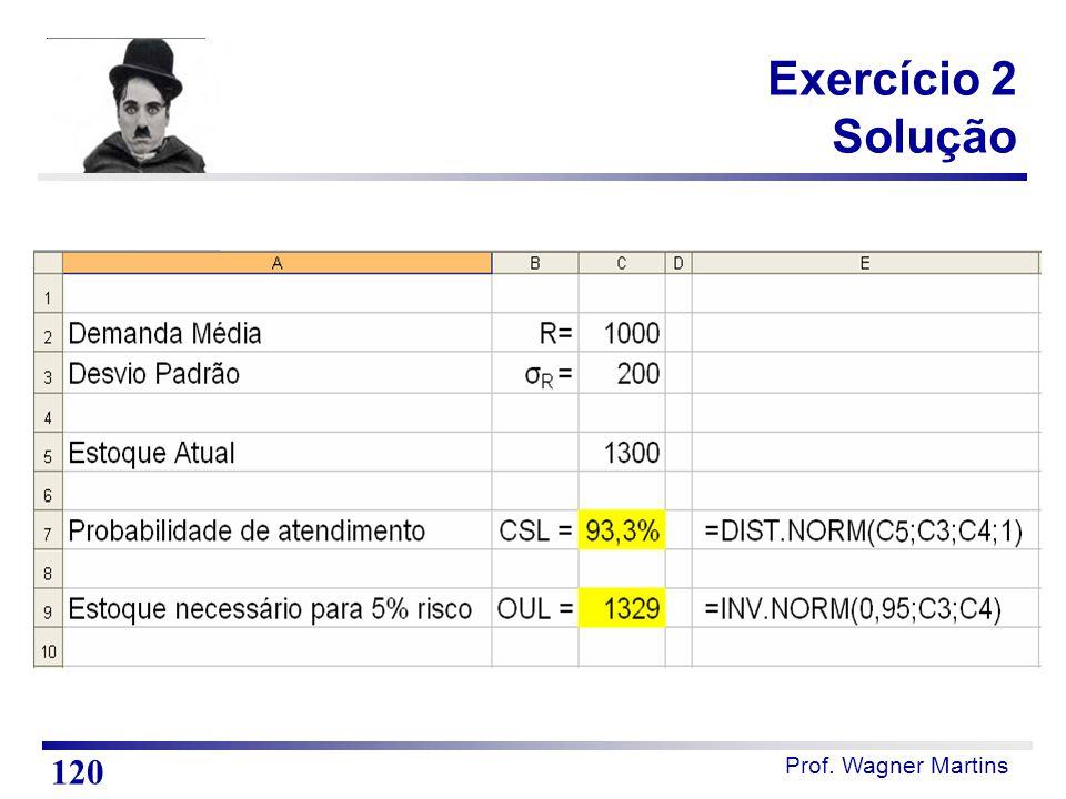 Exercício 2 Solução Notas de Aula Resposta do teste 2. 120 120