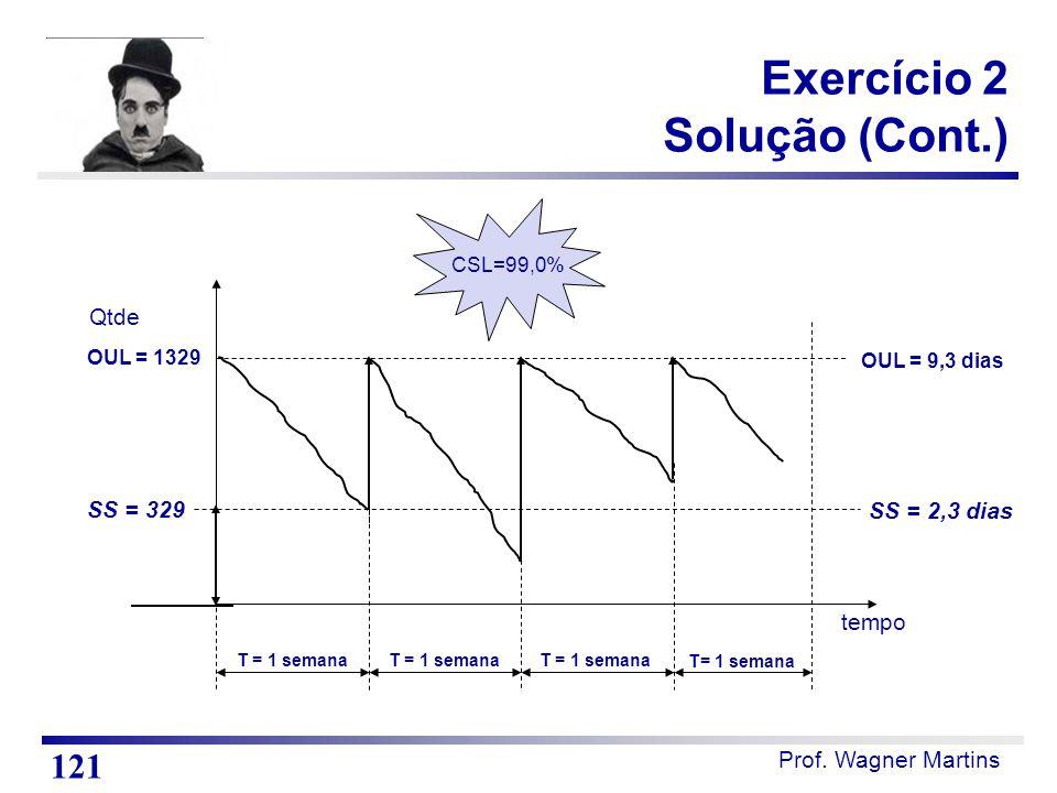 Exercício 2 Solução (Cont.)