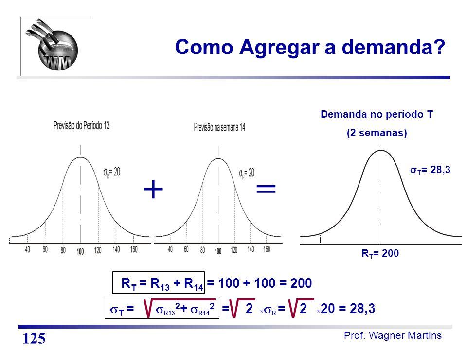 + = Como Agregar a demanda 125 RT = R13 + R14 = 100 + 100 = 200