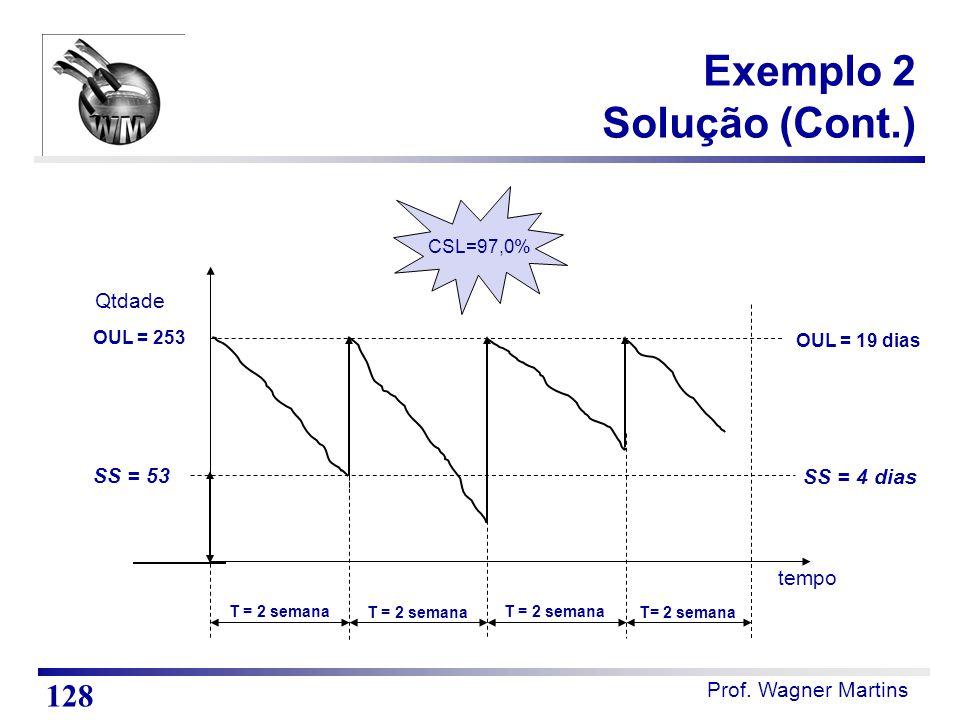 Exemplo 2 Solução (Cont.)