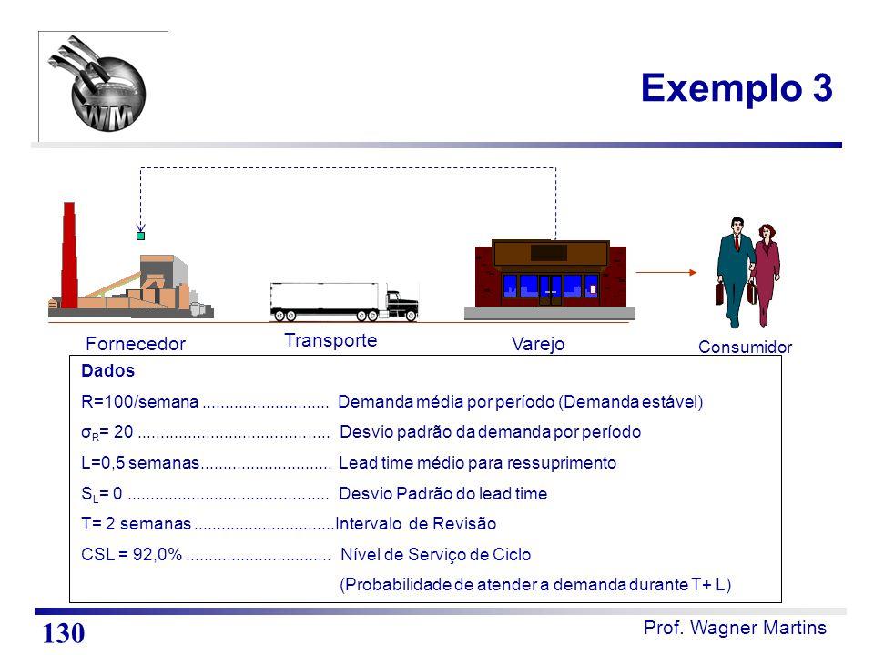 Exemplo 3 130 Fornecedor Transporte Varejo Consumidor Dados