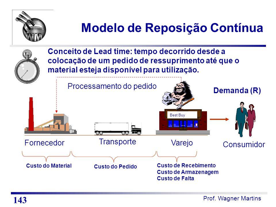 Modelo de Reposição Contínua