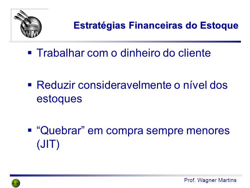 Estratégias Financeiras do Estoque