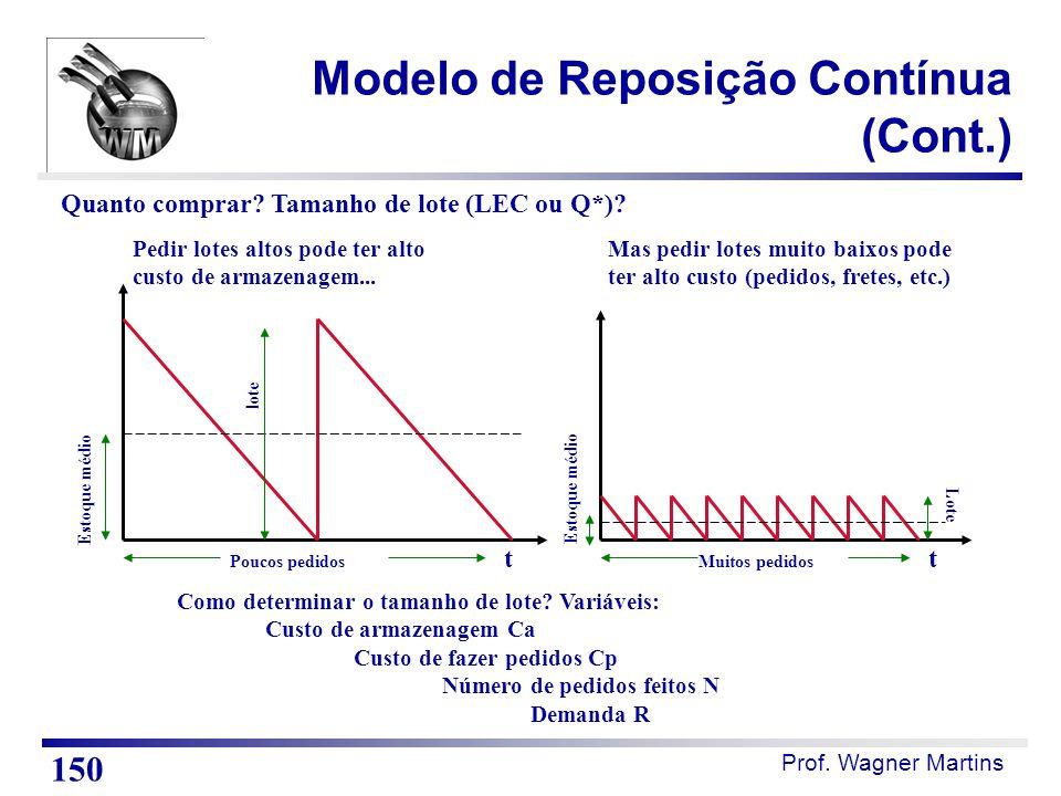 Modelo de Reposição Contínua (Cont.)