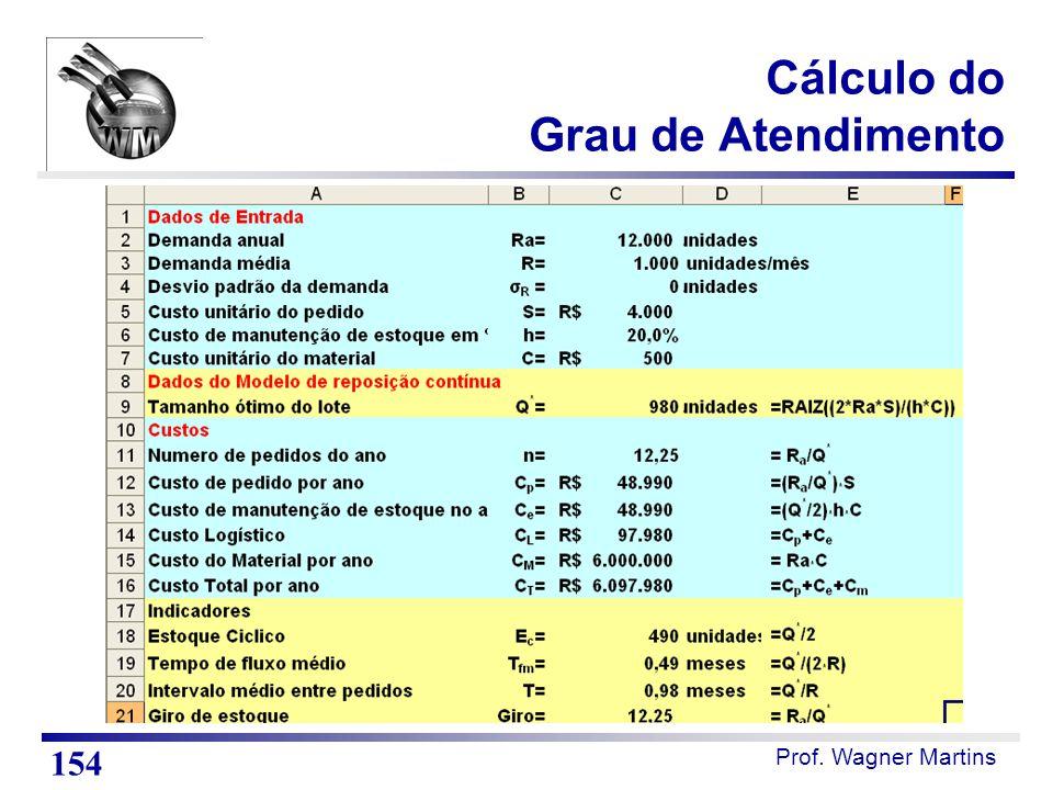 Cálculo do Grau de Atendimento