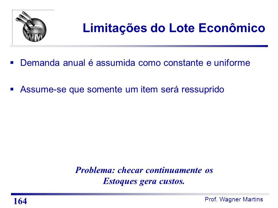 Limitações do Lote Econômico