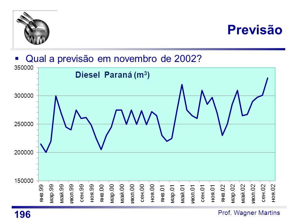 Previsão Qual a previsão em novembro de 2002 Notas de Aula