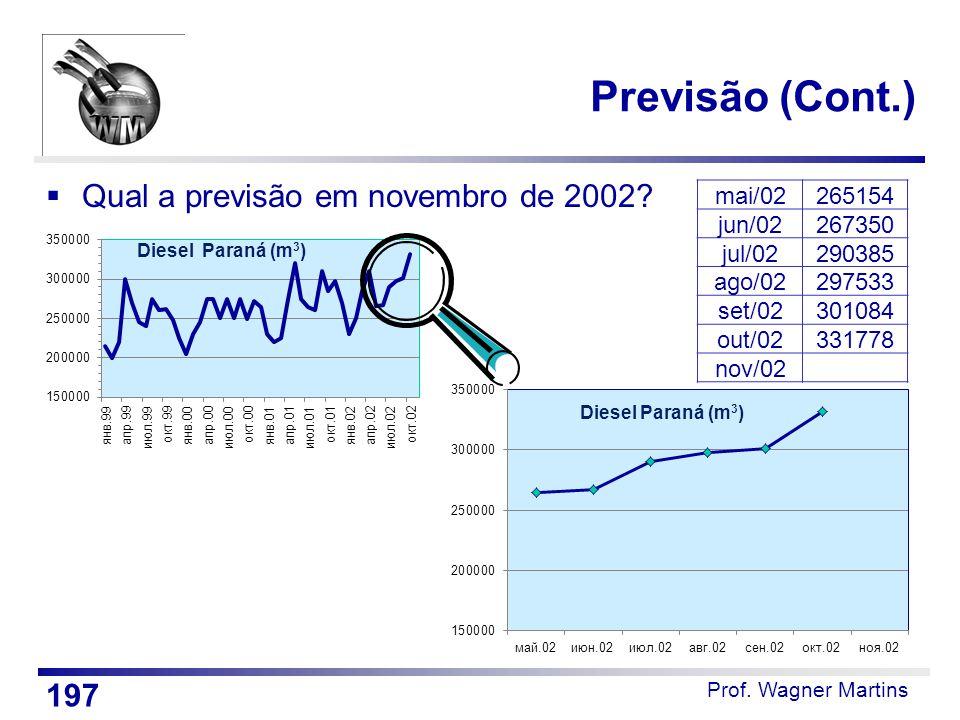 Previsão (Cont.) Qual a previsão em novembro de 2002 mai/02 265154